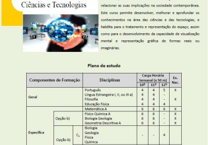 Ciências e Tecnologias